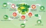 Cami Comexim – servicii de colectare deseuri pentru insanatosirea mediului