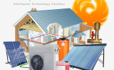 iTechSol – soluții inteligente și economice pentru fiecare client