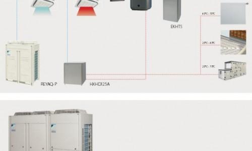 Ce sunt sistemele VRV Daikin?