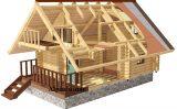 Ecowood Industry realizeaza constructii case lemn